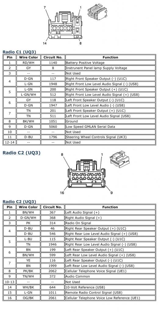 Admirable 2006 Chevy Cobalt Stereo Wiring Harness Basic Electronics Wiring Wiring Cloud Ymoonsalvmohammedshrineorg