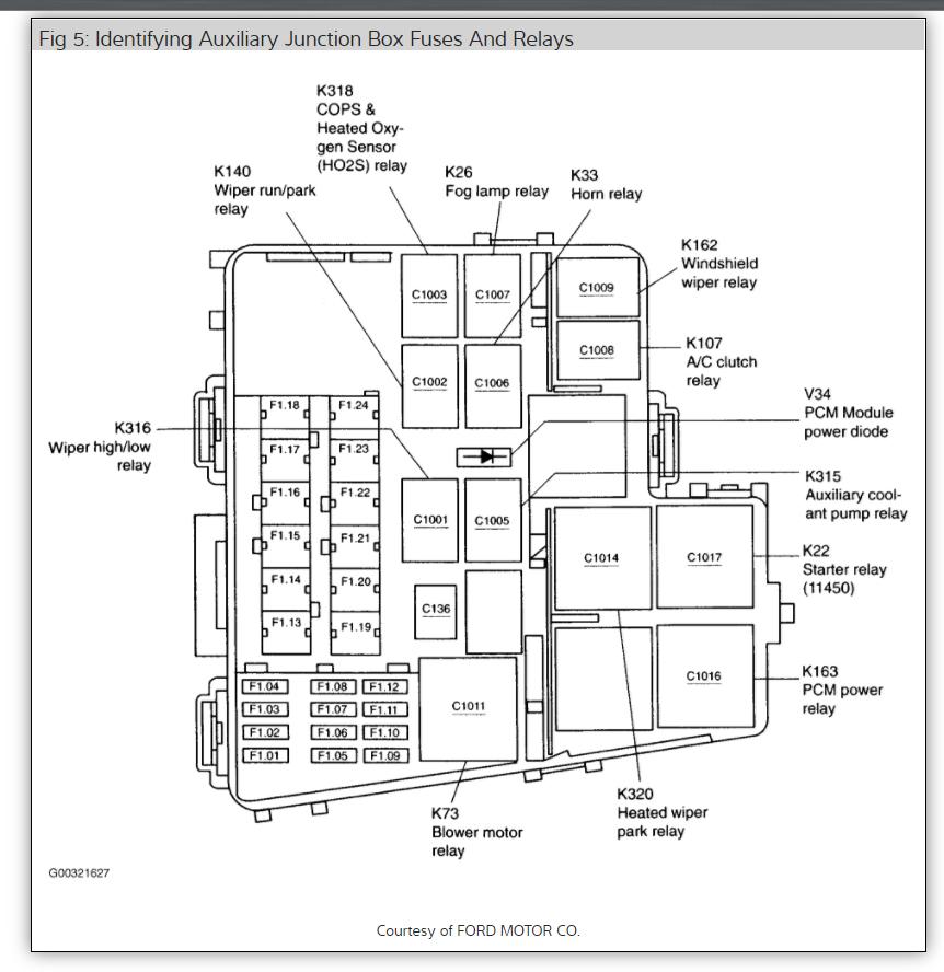 [SCHEMATICS_4US]  HK_6307] Lincoln Ls Spark Plug Diagram Free Diagram | 03 Lincoln Ls Engine Diagram |  | Anist Dict Pala Bletu Subd Cran Junap Mohammedshrine Librar Wiring 101
