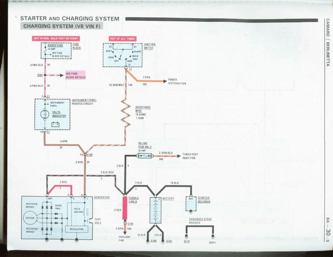 1999 Gmc Sonoma 4 3 Wiring Diagram Wiring Diagram For 2009 Honda Accord Rainbowvacum Yenpancane Jeanjaures37 Fr