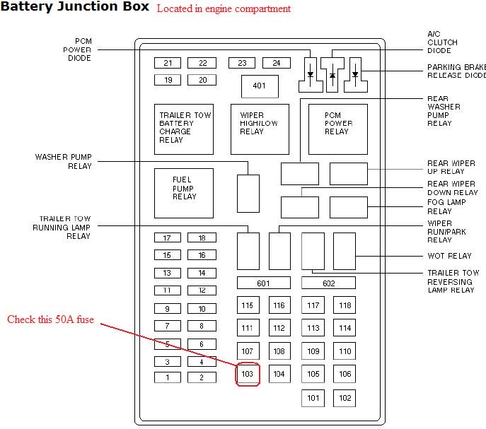 Phenomenal Fuse Box 2000 Lincoln Navigator Basic Electronics Wiring Diagram Wiring Cloud Hemtshollocom