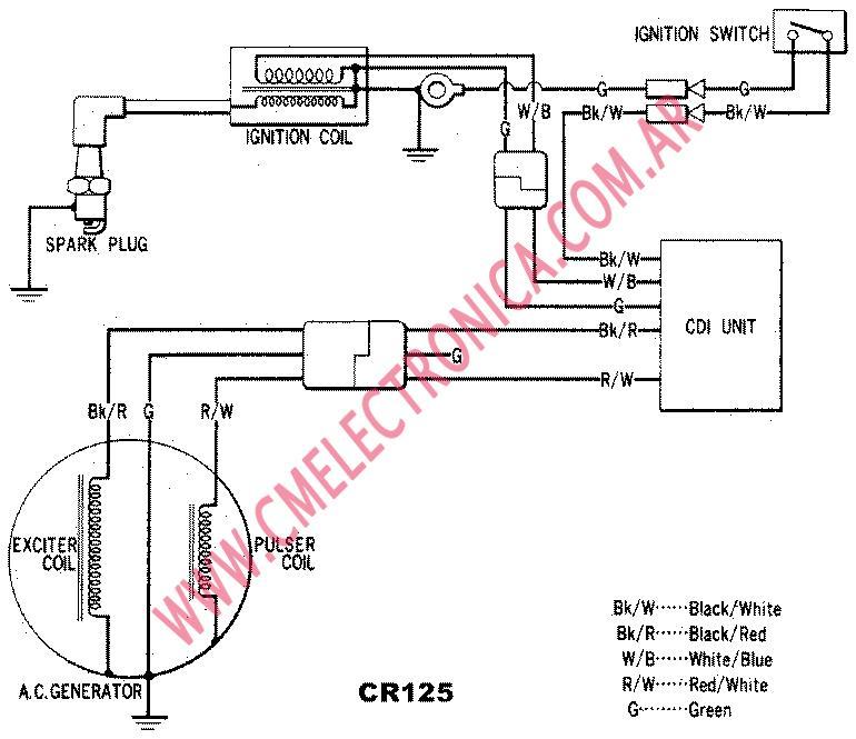 LK_1610] Electrical Honda Xl100 Diagram Archives Automotive Wiring Diagrams  Schematic WiringRine Erek Itive Otaxy Wigeg Mohammedshrine Librar Wiring 101