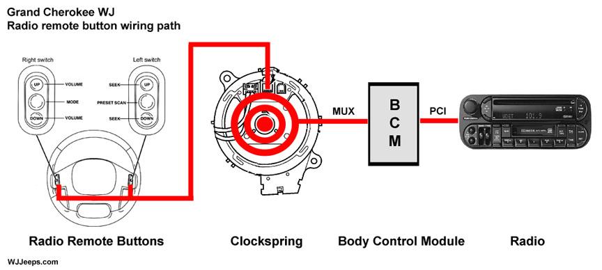 Ag 1305 01 Jeep Grand Cherokee Radio Wiring Schematic Wiring