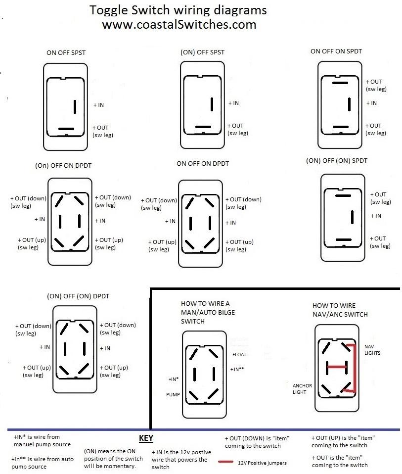 dpdt rocker switch wiring diagram  westinghouse dryer