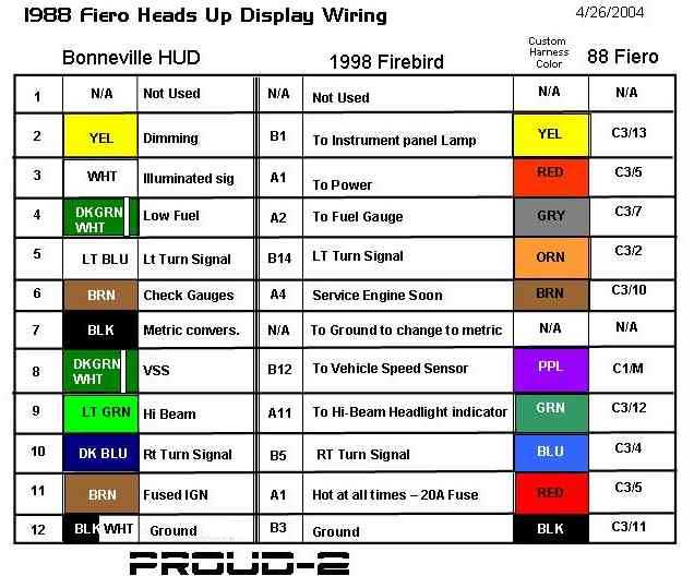Wiring Diagram 2005 Grand Prix