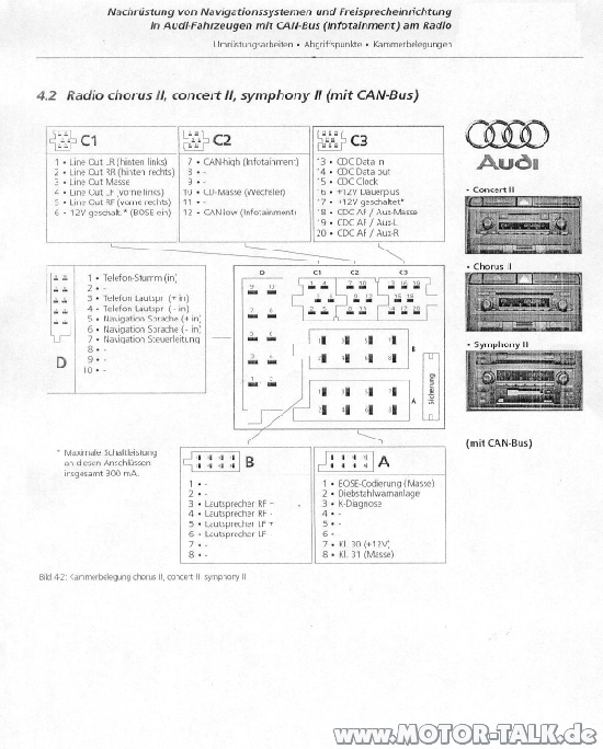 KE_5792] Audi A4 B6 Concert Stereo Wiring Diagram Download Diagram | Audi A4 Symphony Ii Wiring Diagram |  | Botse Cajos Xrenket Isra Mohammedshrine Librar Wiring 101