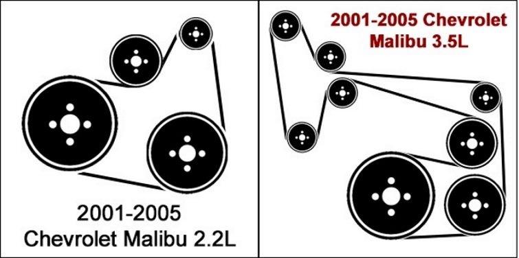 2001 chevy malibu fuse box location cv 3515  2006 malibu engine diagram free diagram  cv 3515  2006 malibu engine diagram