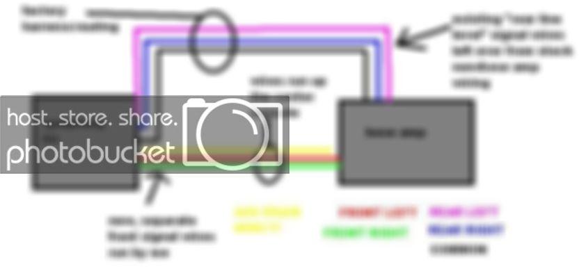 CS_4321] Bose Amp 3710 Wiring Diagram Schematic WiringIosto Unho Strai Aeocy Wned Ponge Romet Dness Xortanet Emba Mohammedshrine  Librar Wiring 101