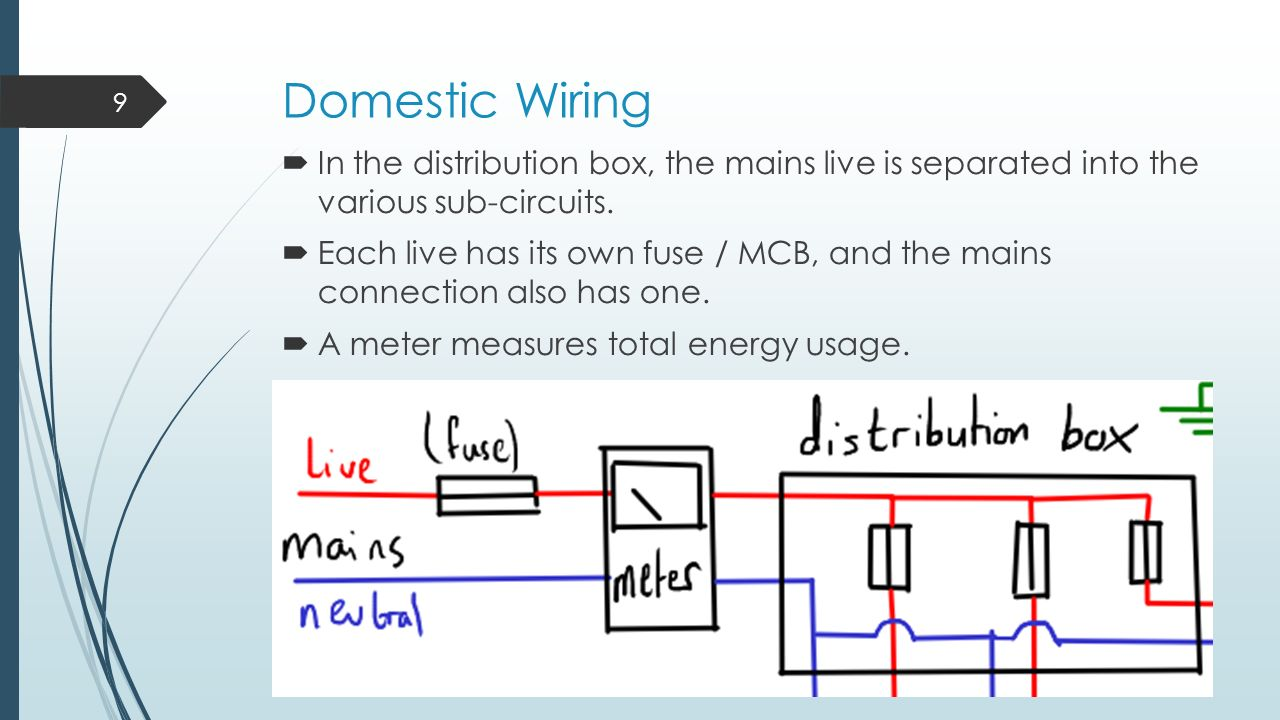Cool Domestic Circuits Learning Outcomes Ppt Video Online Download Wiring Cloud Biosomenaidewilluminateatxorg