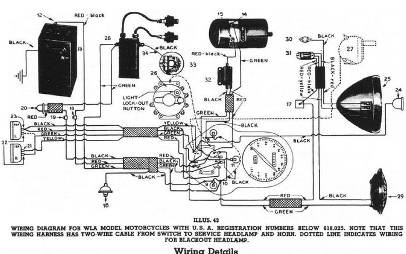 Harley Davidson Headlight Wiring Diagram