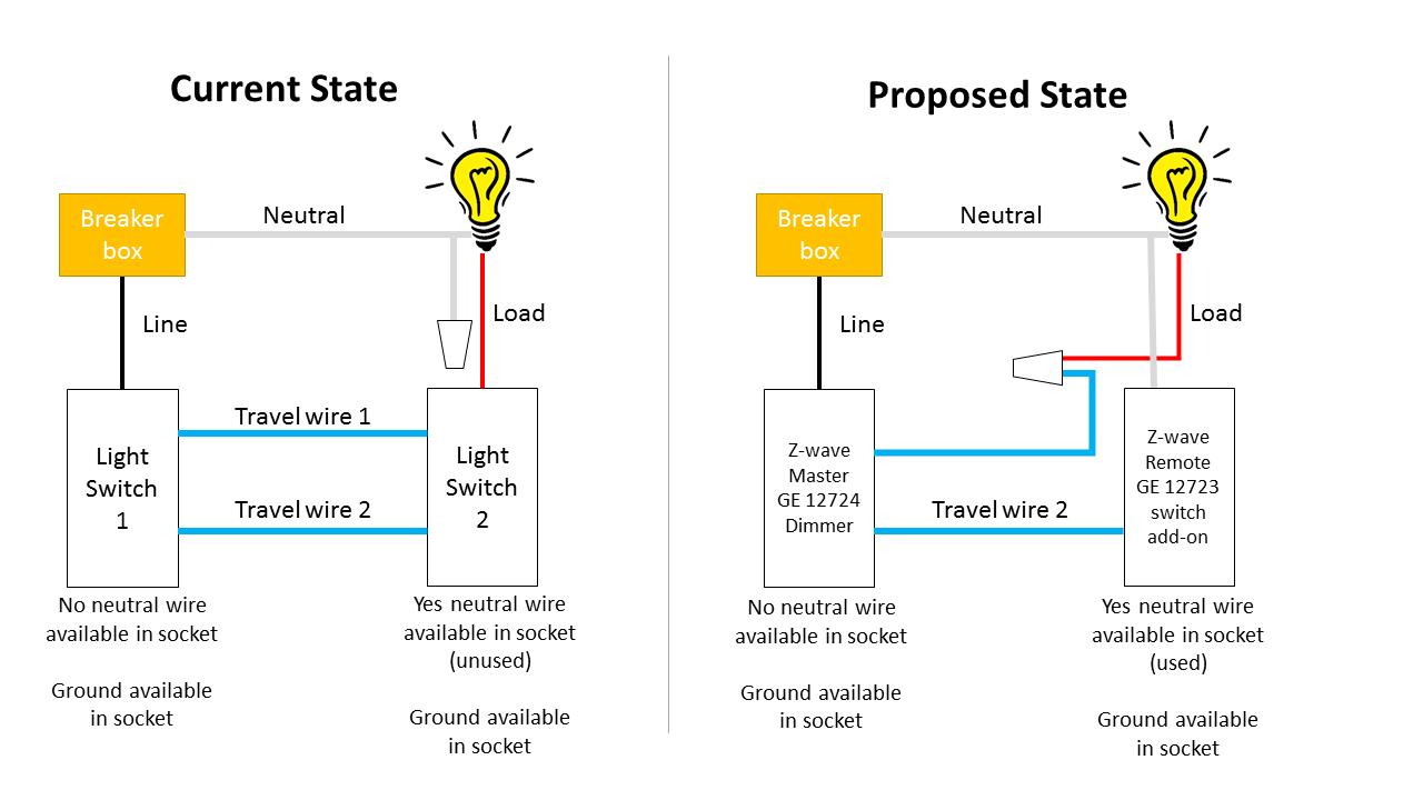 Rw 4180 Lutron 4 Way Dimmer Switch Wiring Diagram Free Diagram
