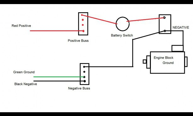3 Pole Isolator Switch Wiring Diagram
