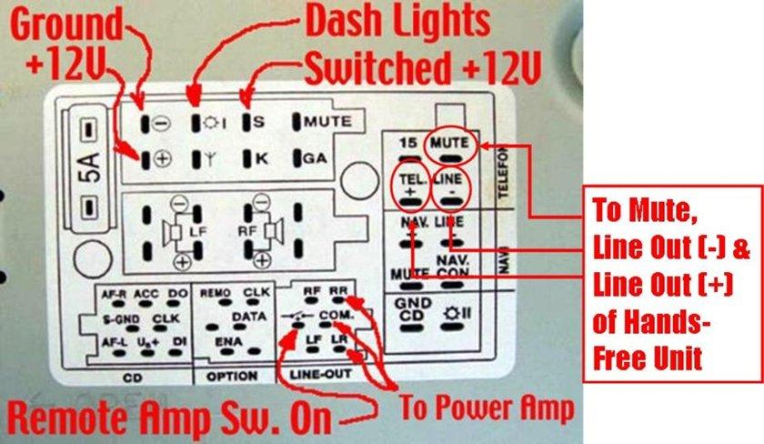[EQHS_1162]  KZ_3877] 2002 Audi A4 Symphony Radio Wiring Diagram Free Diagram | 2001 Audi Radio Wiring Diagram |  | Atolo Athid Nnigh Dimet Phae Mohammedshrine Librar Wiring 101