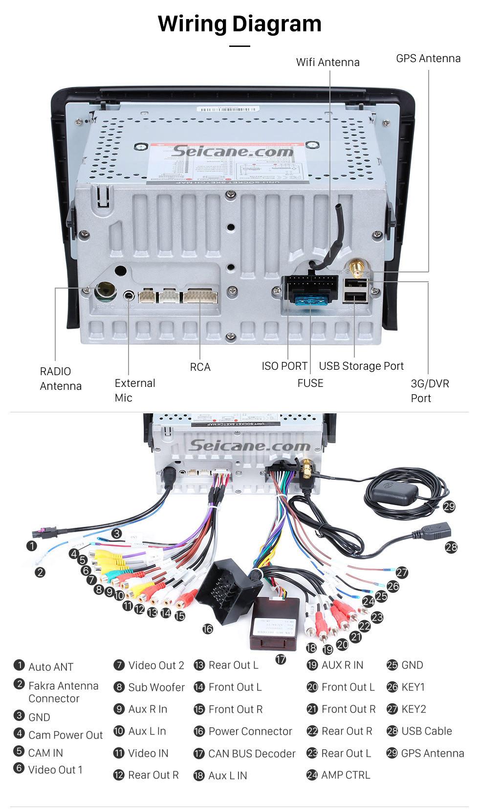 NY_8484] Wire Diagram For Aux Audi Simphony Schematic WiringStica Xaem Lious Ospor Adit Retr Pead Viha Hone Mentra Mohammedshrine  Librar Wiring 101