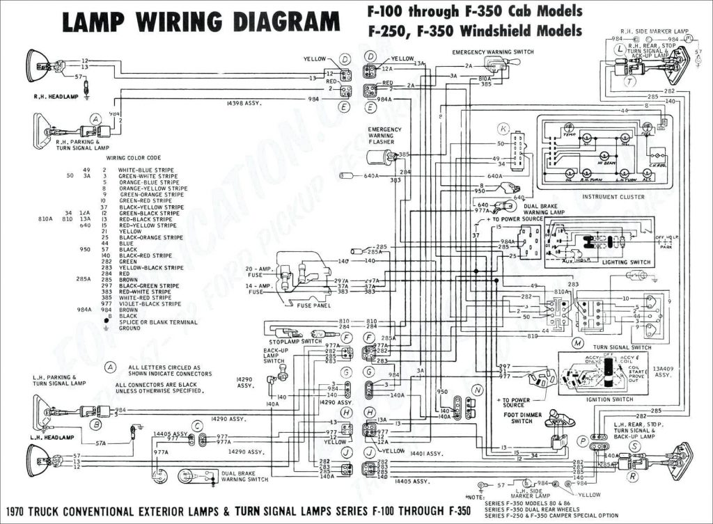 trailer wiring harness chevy truck 2005 chevy silverado trailer wiring harness diagram wiring  2005 chevy silverado trailer wiring