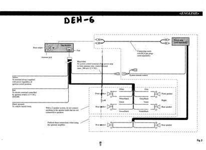 Strange Pioneer Deh P3600 Wiring Diagram Color Pdf Epub Library Wiring Cloud Ostrrenstrafr09Org