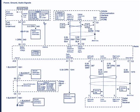 Fine 2004 Avalanche Wiring Diagram Pdf Epub Library Wiring Cloud Licukosporaidewilluminateatxorg