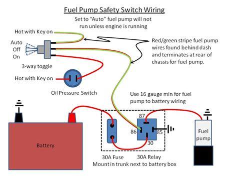 Pleasant Electric Fuel Pump Switch Wiring Diagram Pdf Epub Library Wiring Cloud Genionhyedimohammedshrineorg