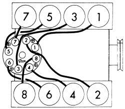 Tremendous Oldsmobile 350 Wiring Diagram Online Wiring Diagram Wiring Cloud Eachirenstrafr09Org