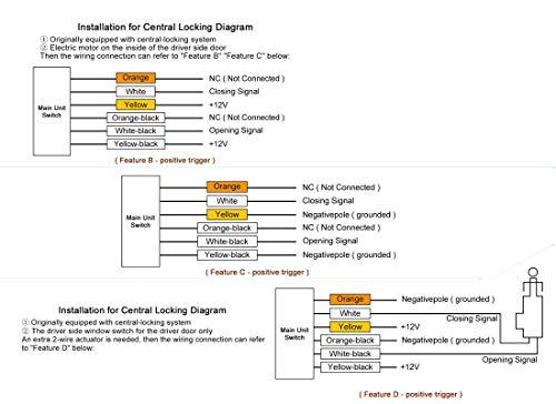 car keyless entry wiring diagram xz 4385  central door locking wiring and circuit diagram circuit  door locking wiring and circuit diagram