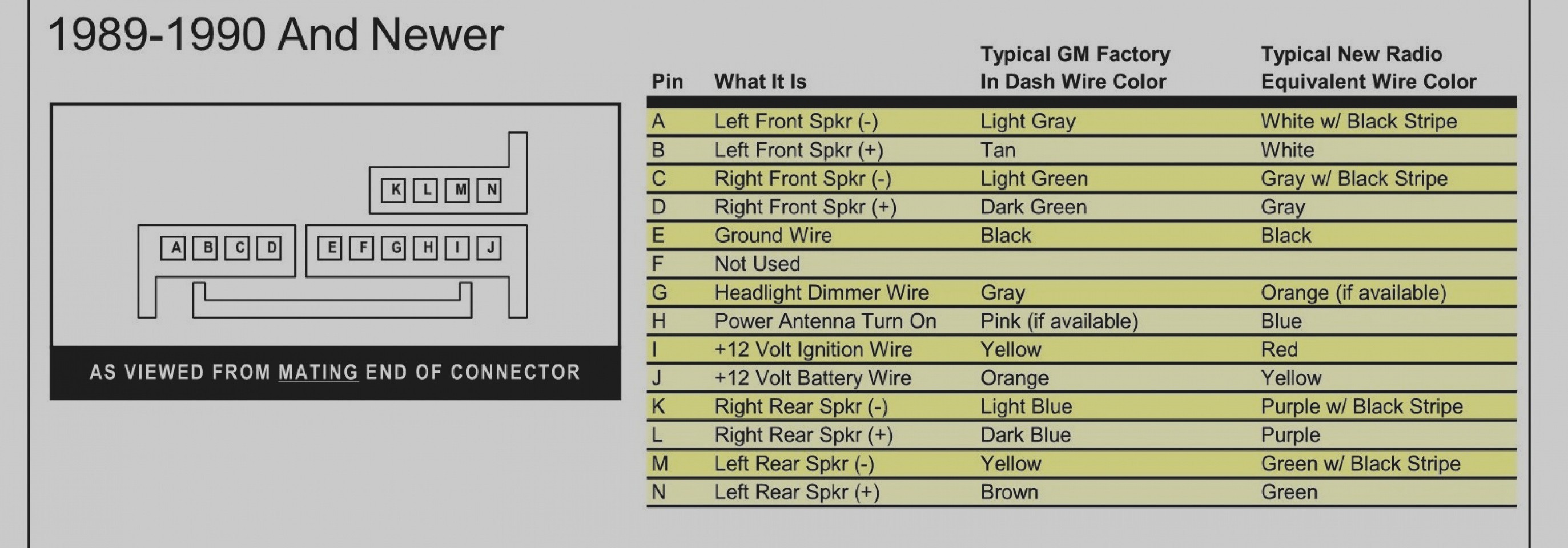 2003 Silverado Radio Wiring Diagram from static-resources.imageservice.cloud