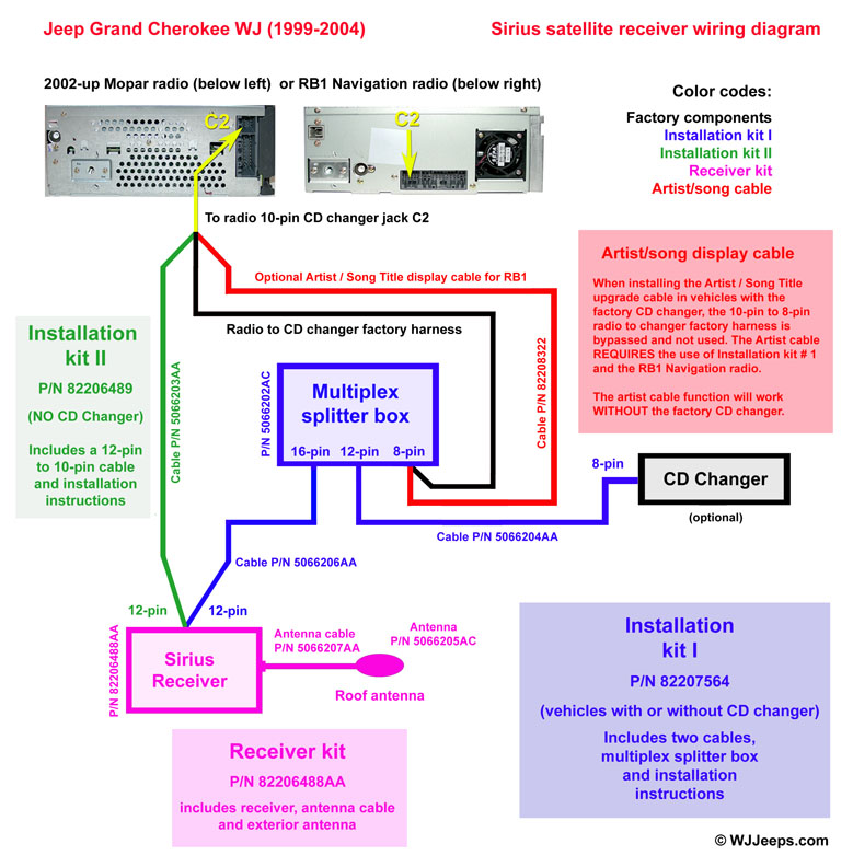 Daimler Chrysler Radio Wiring Diagram from static-resources.imageservice.cloud