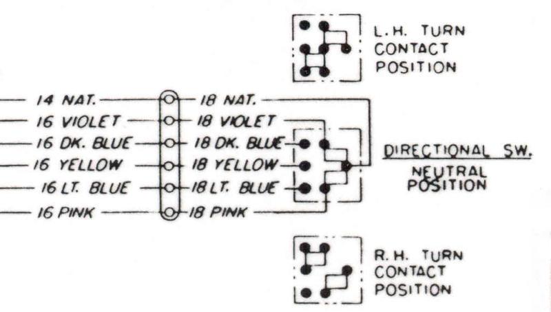 ignition switch wiring diagram chevy impala wk 6608  impala wiring diagram on 64 chevrolet c10 turn signal  impala wiring diagram on 64 chevrolet