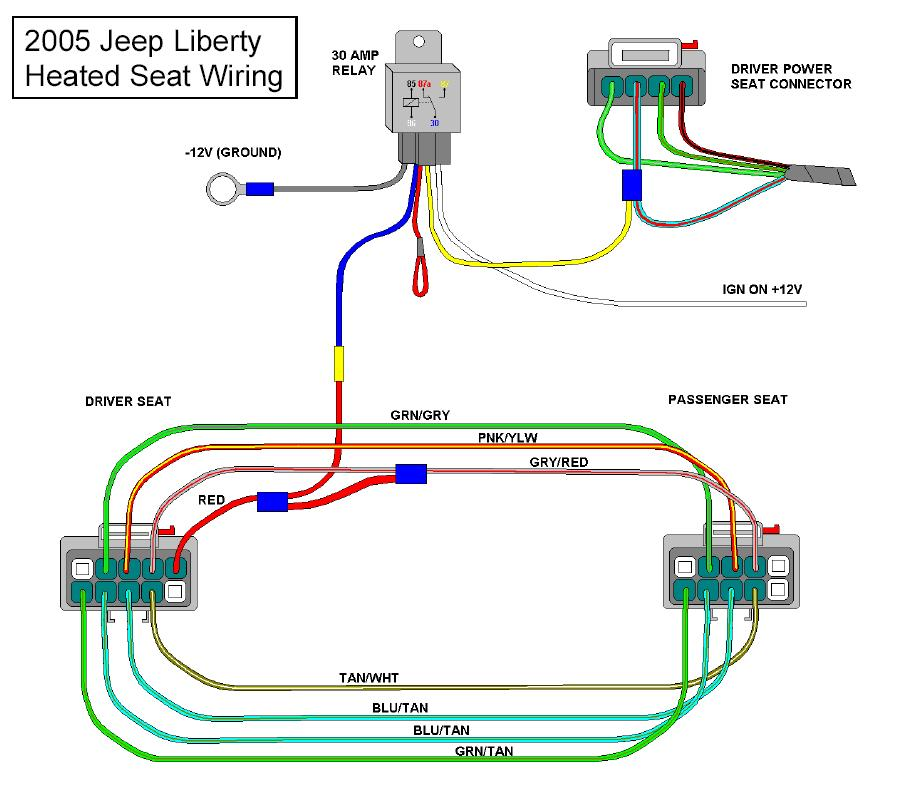 Diagram Radio Wiring Diagram For 05 Jeep Liberty Full Version Hd Quality Jeep Liberty Cardiagramsq Itwin It