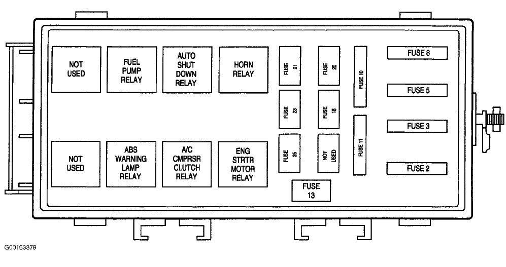 fuse box diagram for 2003 dodge stratus 99 neon fuse box wiring diagram data  99 neon fuse box wiring diagram data