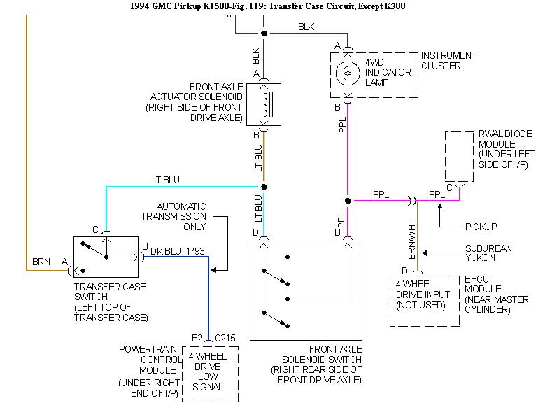 EV_3589] Upgrade Chevy Actuator Wiring Diagram Wiring DiagramCosm Arnes Osoph Umng Mohammedshrine Librar Wiring 101