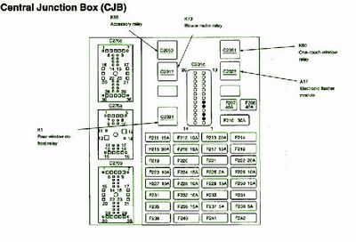 [DIAGRAM_38IU]  EX_1276] Ford Taurus Head Gasket Replacement 2006 Ford Taurus Fuse Box  Diagram Free Diagram | 2000 Ford Taurus Fuse Box Layout |  | Viha Xolia Mohammedshrine Librar Wiring 101