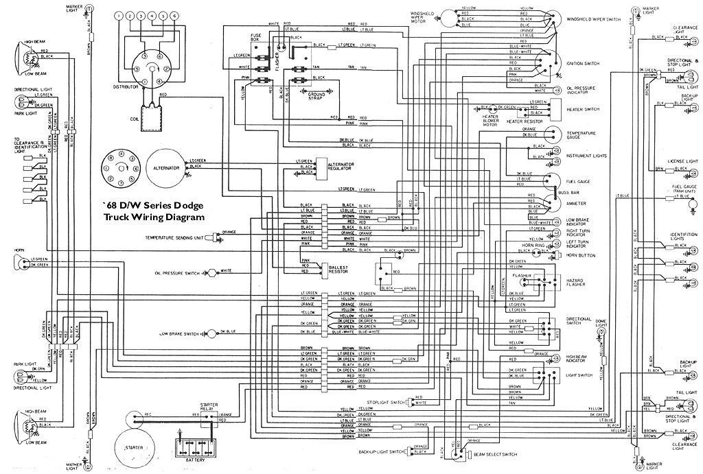 Fa 5881  1968 Thunderbird Wiring Diagram Download Diagram