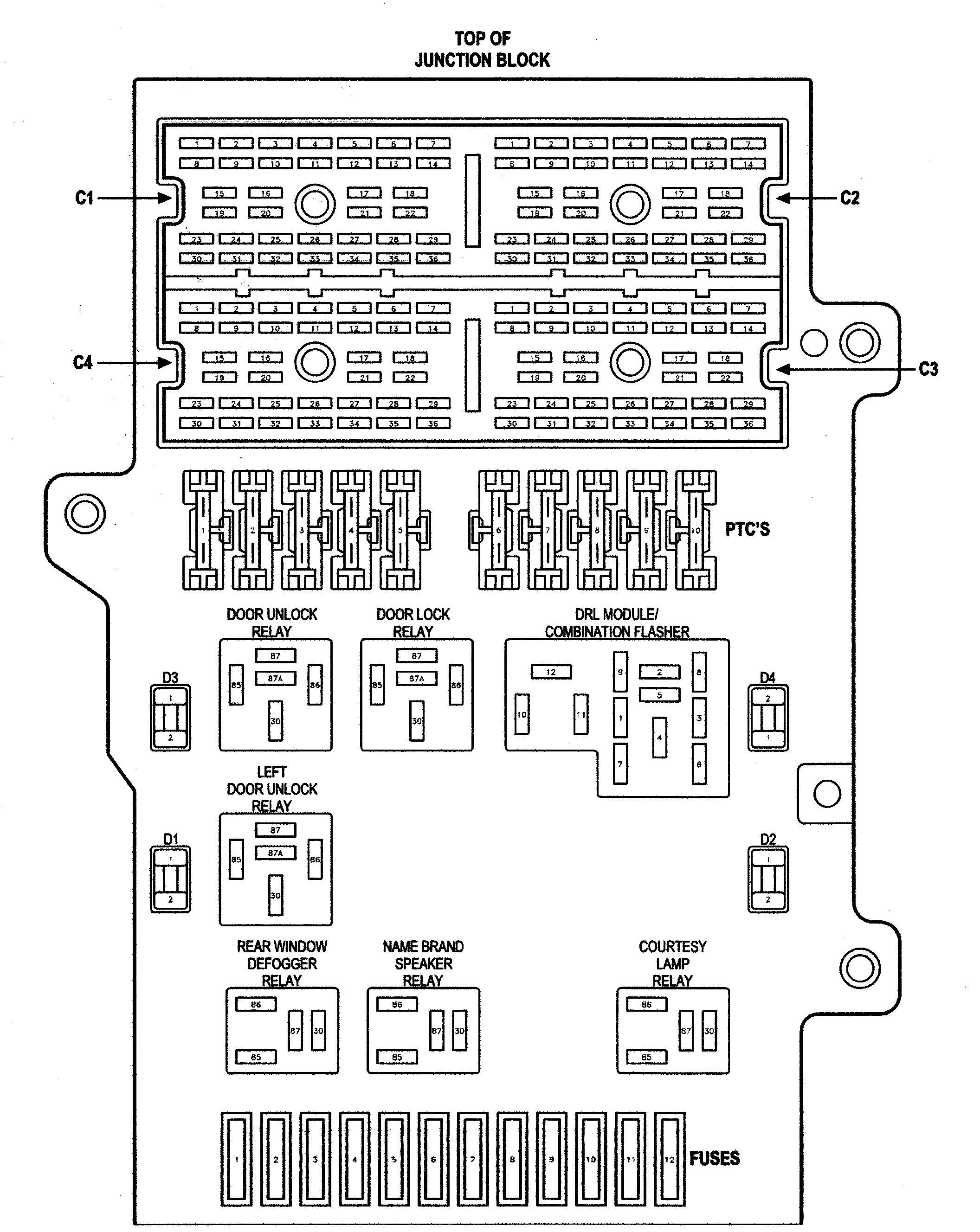 Diagram 94 Grand Voyager Wiring Diagram Full Version Hd Quality Wiring Diagram Diagramcartew Kazantip Fr