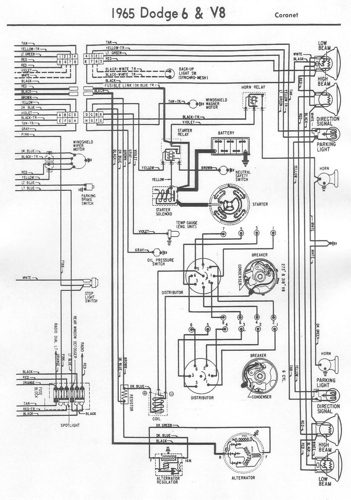 [SCHEMATICS_4US]  1969 Dodge Coronet Wiring Diagram - 03 Eclipse Wiring Diagram for Wiring  Diagram Schematics | Wiring Diagram On 1969 Coronet |  | segay-07.ecolechassiers.fr