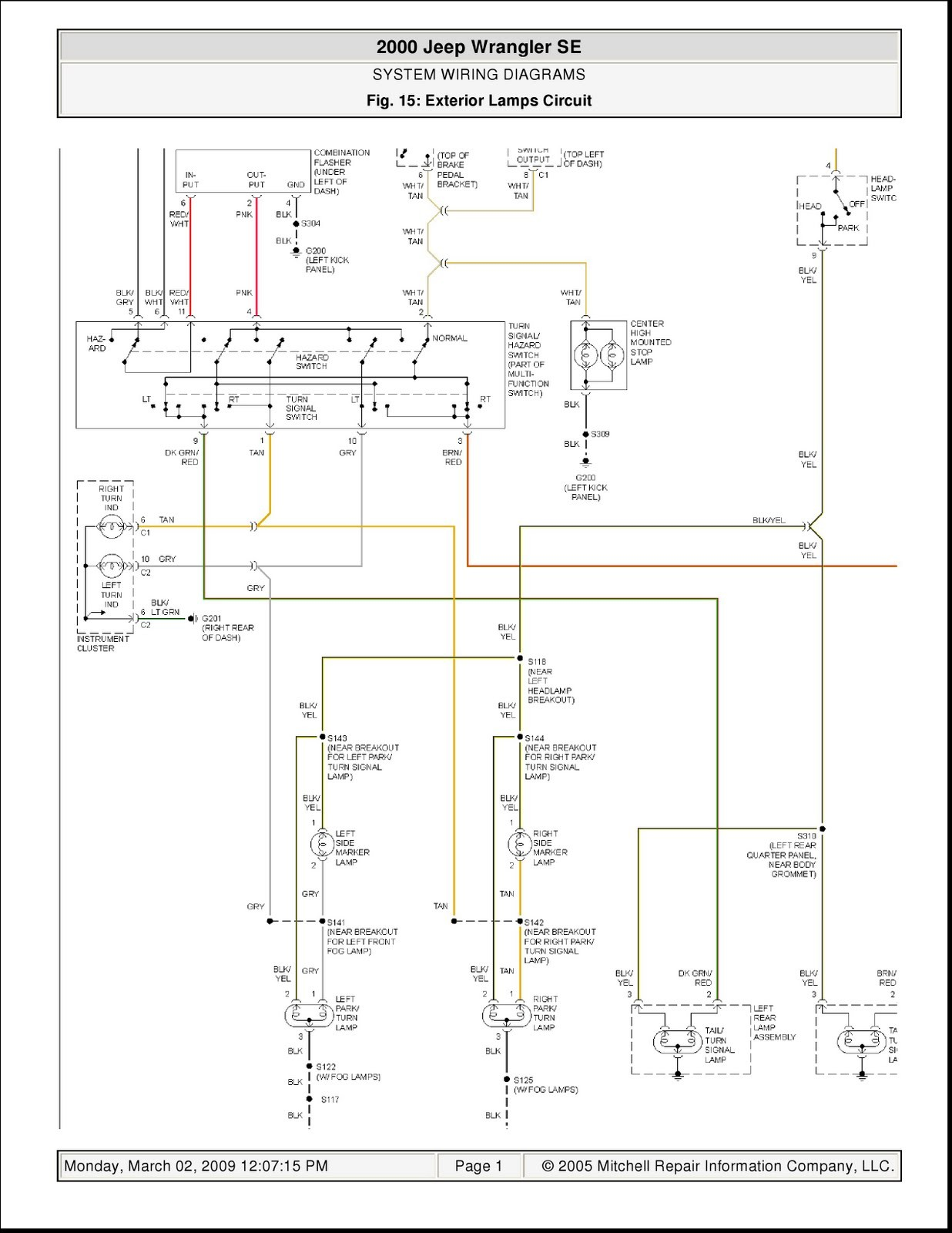 Jeep Wrangler Wiring Schematic from static-resources.imageservice.cloud