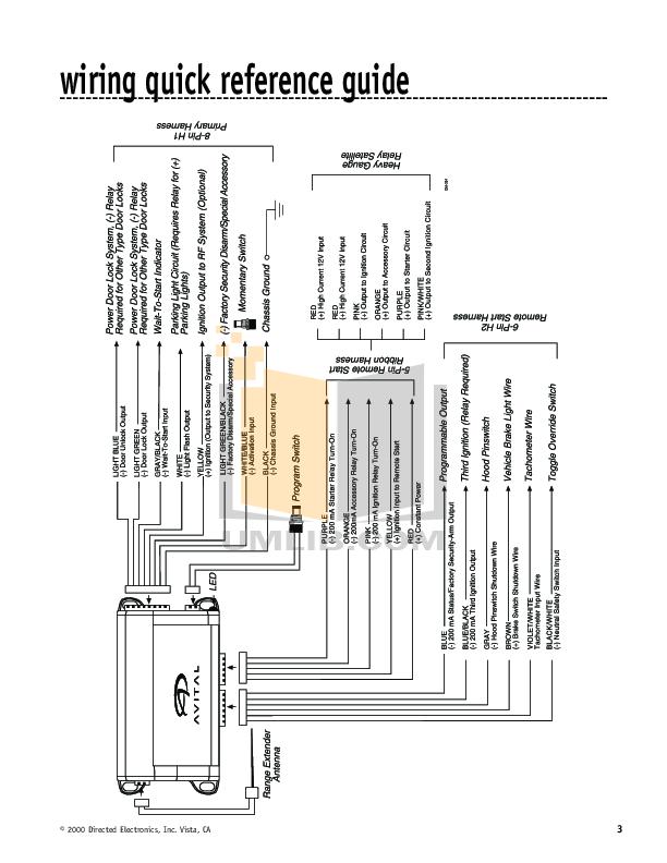 wiring diagram for avital remote start  sony subwoofer