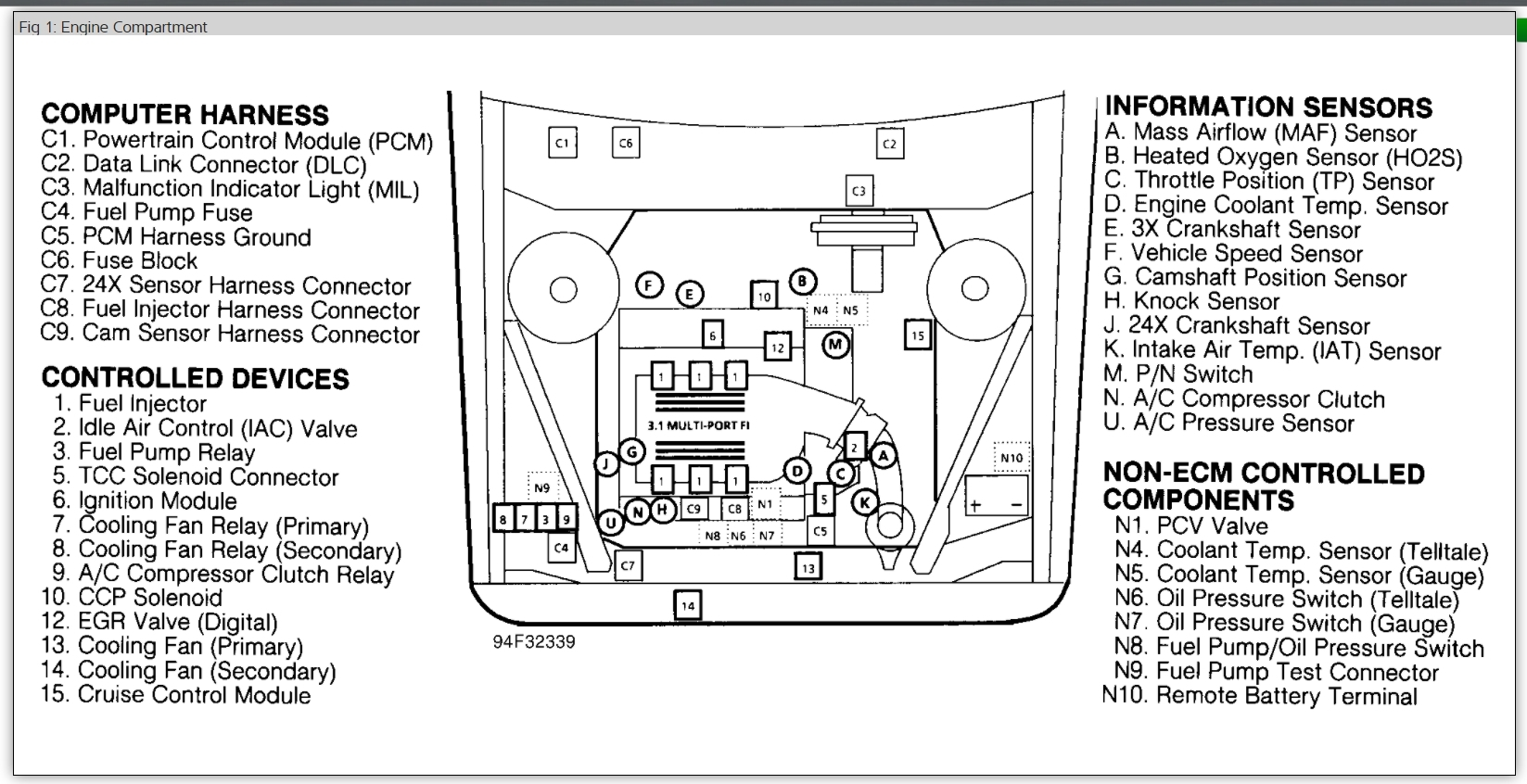 OH_7612] 2000 Buick Lesabre 3800 V6 Engine Diagram Best Collection  Electrical Wiring DiagramDenli Ntnes Xeira Mohammedshrine Librar Wiring 101