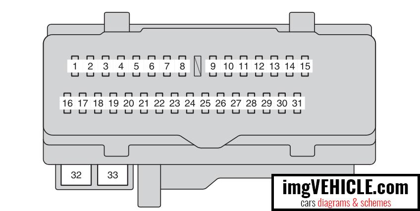 [FPER_4992]  NY_9209] 2007 Toyota Camry Fuse Box Layout Download Diagram | 2007 Toyota Solara Fuse Box Diagram |  | Sapebe Aidew Illuminateatx Librar Wiring 101