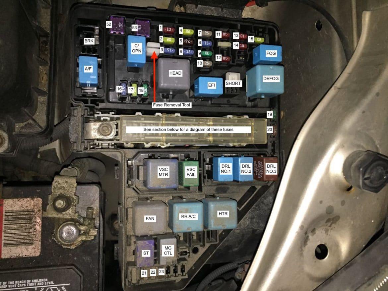 Brilliant Toyota Sienna Fuse Locations Share Your Repair Wiring Cloud Staixaidewilluminateatxorg