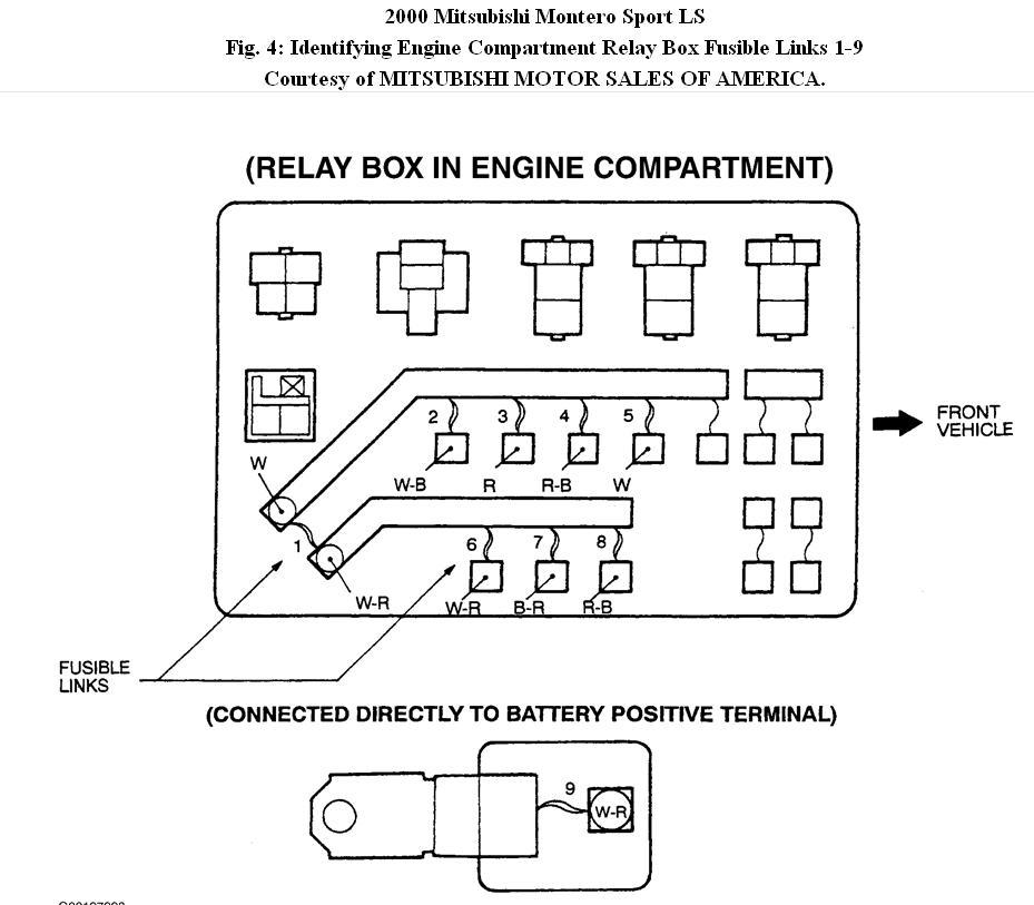 bw_5358] 2002 montero fuse diagram schematic wiring  www mohammedshrine librar wiring 101