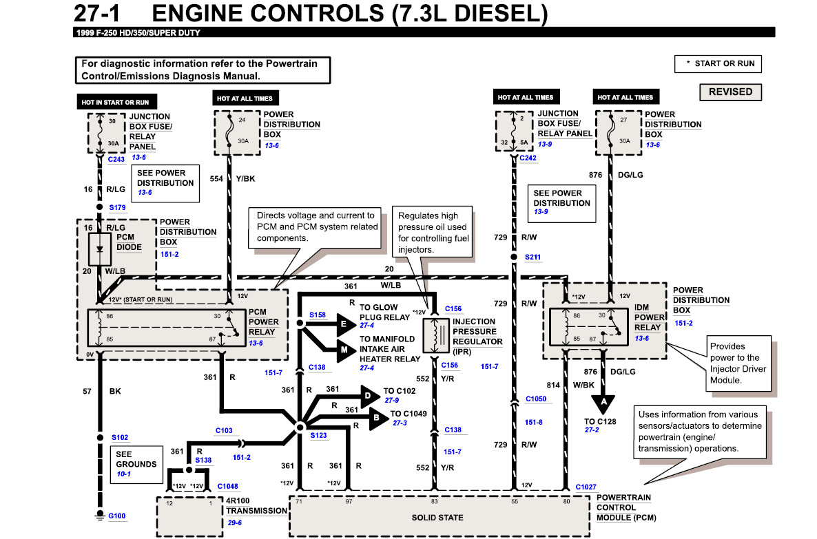 1997 F250 Sel Transmission Diagram