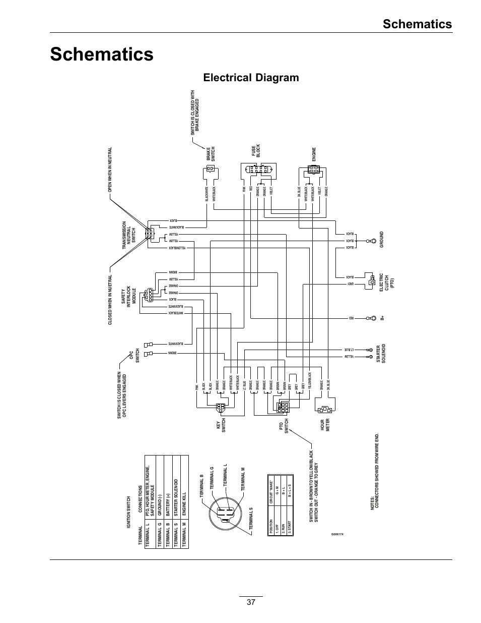 Superb Exmark Wiring Schematic Auto Electrical Wiring Diagram Wiring Cloud Apomsimijknierdonabenoleattemohammedshrineorg