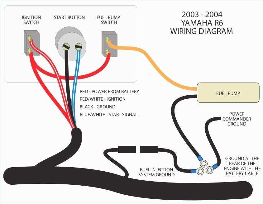 [ZTBE_9966]  SK_0885] 541Zx Poulan Pole Solenoid Wiring Diagram 3 Wiring Diagram   2000 Yamaha R6 Wiring Diagram      Bletu Oxyl Boapu Mohammedshrine Librar Wiring 101