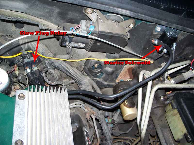 6 5 Diesel Glow Plug Relay Wiring Diagram 5 4 Triton Engine Diagram 2001 Eddie Bauer Expedition Source Auto3 2020ok Jiwa Jeanjaures37 Fr