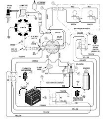 CH_3338] 17 Hp Briggs Amp Stratton Wiring Diagram Free DiagramRine Inifo Pap Mohammedshrine Librar Wiring 101