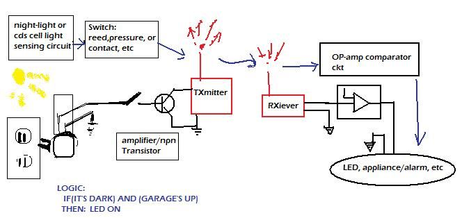 Schematic Garage Wiring Diagram from static-resources.imageservice.cloud