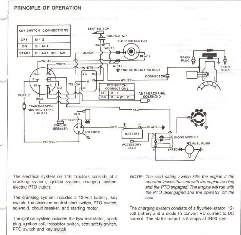 john deere eztrak z445 wiring harness z425 wiring diagram wiring diagram data  z425 wiring diagram wiring diagram data