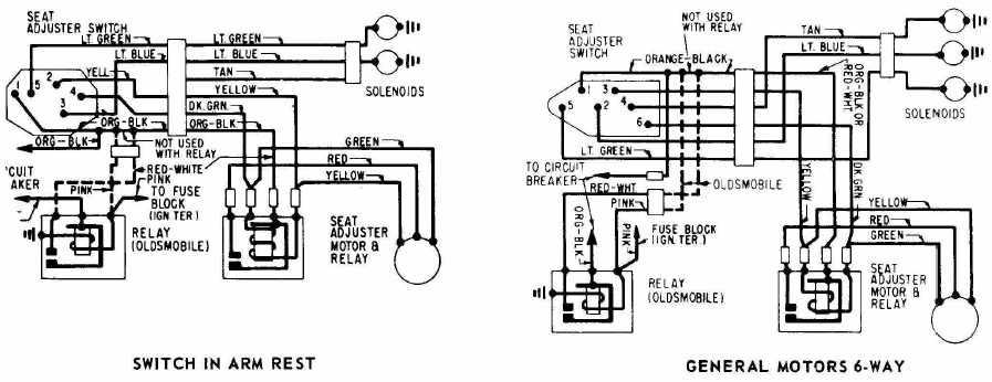 Amazing Power Seat Wiring Diagram 92 Lexus Sc 300 Electrical Wiring Wiring Cloud Cranvenetmohammedshrineorg