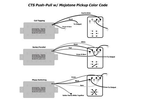 Fine Push Pull Wiring Diagram For Epiphone Les Paul Epub Pdf Wiring Cloud Waroletkolfr09Org