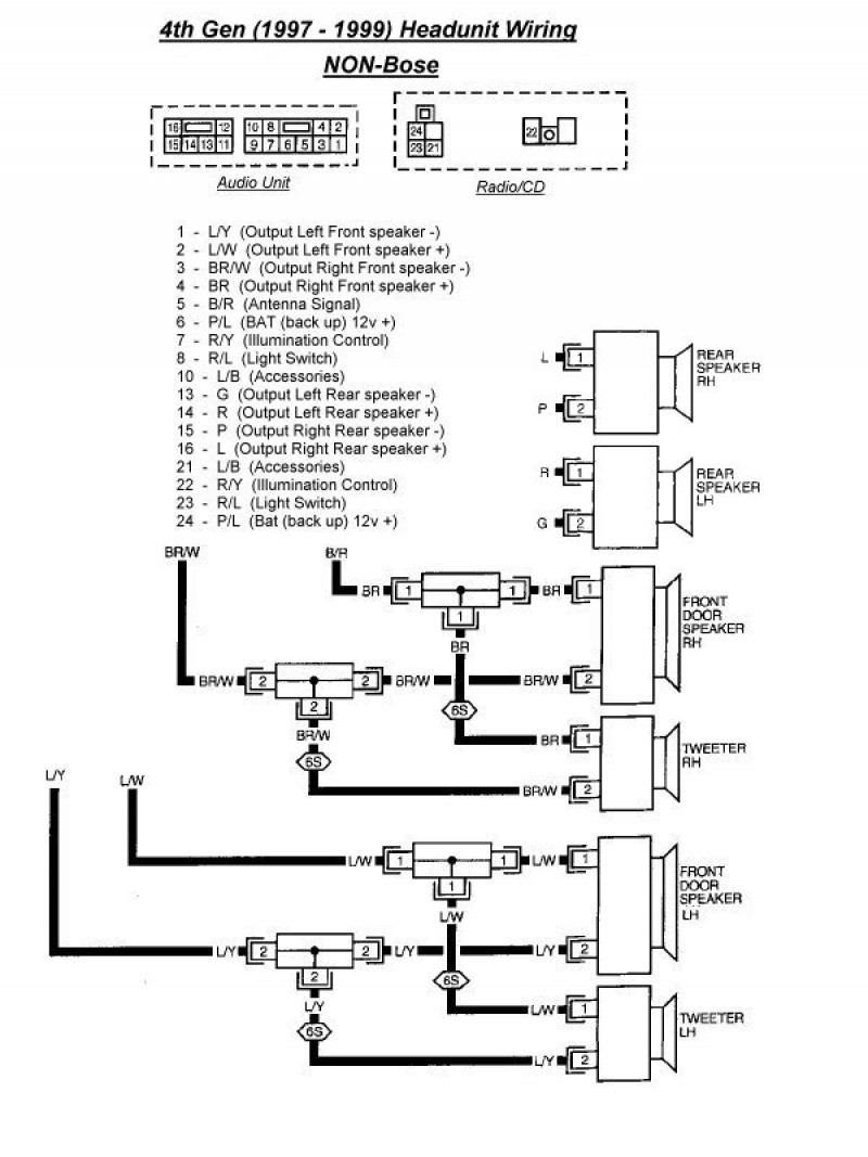 2005 Nissan Armada Stereo Wiring Diagram