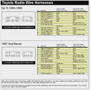 [ZTBE_9966]  RN_7135] 07 Toyota Camry Fuse Diagram Download Diagram | 1983 Toyota Camry Radio Wiring Diagram |  | Wned Vira Tixat Mohammedshrine Librar Wiring 101